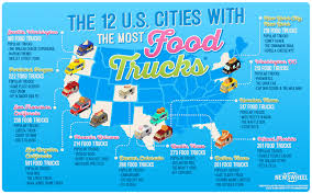 Infographic: The 12 U.S. Cities With The Most Food Trucks - The News ...