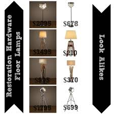 Pottery Barn Floor Lamps Discontinued by Category Archive For
