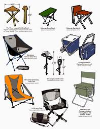 Rei Small Folding Chair by Urban Sketchers Chicago Please Have A Seat