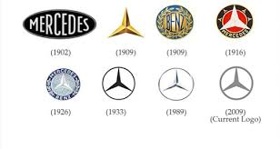 The German Brand Mercedes Benz Is Used For Luxury Automobiles Buses Coaches And Trucks