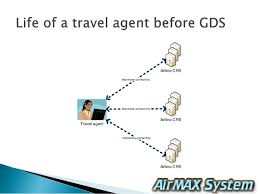 Travel Agent Mainframe Connectivity