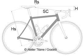 grade9 titanium bikes questions et réponses