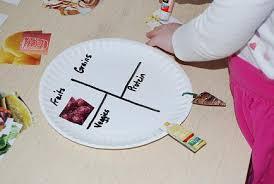Choose My Plate Paper Craft For Preschool