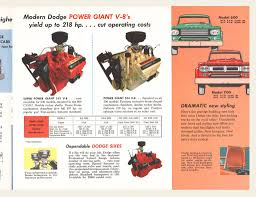 1958 Dodge Power Giants Truck Brochure – OldCuts 1958 Dodge Sweptside D100 Pickup Sold Happy Days Dodge Power Wagon W300m Hemmings Motor News M2 Machines Autotrucks Release 42 Coe Truck Classic Autoworx Portfolio Autolirate September 2017 Find Of The Day W300 Wag Daily W100 Pickup F127 Kissimmee Town Panel Half Ton Truck02 I Spotted This Truck In A Field Adjace Flickr 325466 164 Action Toys M37 Military 4x4 100 Sweptside Photo On Flickriver