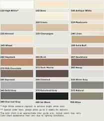 Colorfast Tile And Grout Caulk Msds by Bostik Quartzlock 2 Urethane Grout