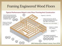 Module C I Joist Floor Framing And Rim Board Construction Details