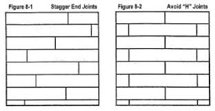 Racking Rule Of Thumb Avoid H Patterns Stagger End Joints Boards Row To A Minimum 6 For Strip Flooring 8 10 3 5 Plank