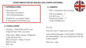 Cómo Redactar Una Carta Informal En Inglés YouTube