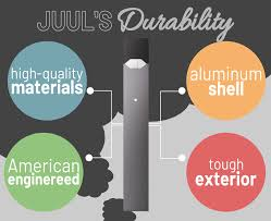 JUUL Review [2019 UPDATE] | Smoke Free I Just Got A Free Gold Juul Juul 20 Off Starter Kit Juuls Answer To Its Pr Cris The Millennial Marlboro Man Sea Pods For Juul 1 Pack Of 4 Watermelon Vs Reddit Andalou Printable Coupons Syntevo Smartgit Coupon Flavor Code January 2018 September Bellacor Codes Cengage Brain Digital Book Discount Discount Grills Free Shipping Online Promo Red Box