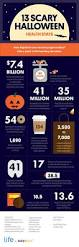 Healthy Halloween Candy Commercial Youtube by 240 Best Healthy Living Images On Pinterest