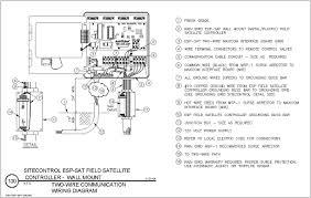 Lighting Design Cad Symbols Luxury Rain Bird Detail Drawings Sitecontrol Central Control System