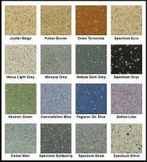 Non Slip Flooring Safety Floor Heavy Duty Vinyl Kitchen