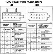 97 Blazer Wiring Diagram - Another Wiring Diagrams • My 97 Chevy Silverado Its Not A Movie Car But It Could Be 2 Tone Chevrolet Ck 1500 Questions It Would Teresting How Many Exciting 4 Brake Lights Cool Wiring And 85 Tahoe Maroonhoe Tahoe Pinterest 1997 Chevy Silverado Youtube Conservative Door Handle Replacement Truck Bed Camperschevy Cobalt Bypass Suburban Diagram Data Schematic How To Easily Replace Fuel Pump Chevy Truck 57l Full Size Bed Truck Wire Center Stainless Steel Exhaust Manifold For 88 Suv Headers