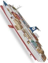 Norwegian Jewel Deck Plan 5 by Golden Iris Deck Plan Cruisemapper