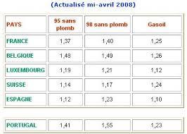 prix pot de tabac prix du tabac en belgique message de cathiec fermé