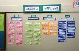 Teacher KirraMaestra Kirra My EFL Word Walls Two Giveaways