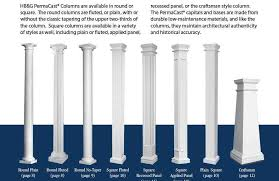 Columns On Front Porch by Covering Porch Lodebearing Iron Out Of Date Posts The Home Depot