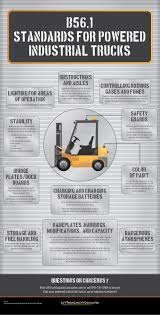 B56.1 Standards For Powered Industrial Trucks #forklift #safety ...
