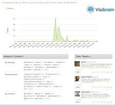veolia si e social veolia la com tranquille sur data visualization social