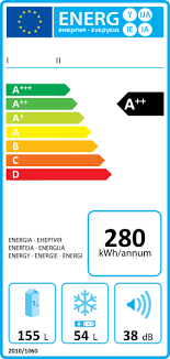 Energy Star And EU Labels