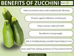 Pumpkin Seed Prostate Congestion by 5 Amazing Zucchini Benefits Organic Facts
