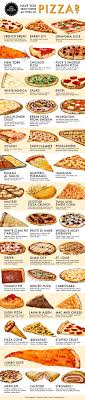 There Are 40 Epically Delicious Ways To Eat Pizza Truly Gonna Keep These For My References