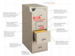 Fireking File Cabinet Keys by Mohammad Bin Jassim Al Zayani Trading Safes U0026 Fire Resisting Cabinet