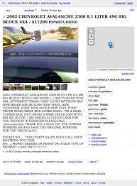 100 Craigslist Columbus Ohio Cars And Trucks By Owner For 11200 This 2002 Chevy Avalanche 2500 Is A Big Block Party