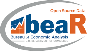 Bea National Economic Accounts Bureau Of Announcing The Open Source Library Economics Statistics