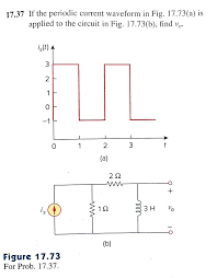Ive Been Practicing Some Fourier Series Questions And Then Verifying My Answers By Generating An Equivalent Graph On MATLAB Comparing It With The