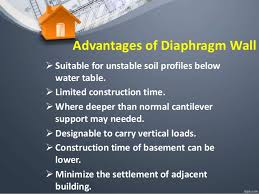 Construction Of Basement by Diaphragm Wall
