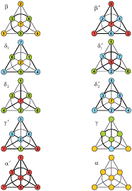 Christmas Tree Types by Entropy Free Full Text Combinatorial Intricacies Of Labeled
