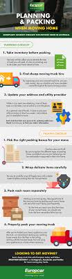 How To Move House In Australia Infographic – The Ultimate Guide Moving Trucks Supplies Ottawa First Rate Movers Long Distance Moving Nyc Divine Storage Man And Van Feltham Tw13 Removal To Office Orlando Pros Cons Of Your Yourself Summer Storyboard By Jasonm02 How To Pack Load Truck Ck Vango Ez Services How Load A Moving Truck Part 2 Youtube Make Move Feel More Manageable Real Simple Properly Unload Set 13 Editable Icons Such Stock Vector 1109056793 Shutterstock Chicago Local Long Distance Golans Best Way A