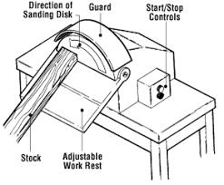29 excellent woodworking machinery regulations egorlin com