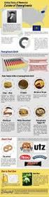 Best Pumpkin Patch Lancaster Pa by 37 Best Pennsylvania Food Images On Pinterest Pennsylvania