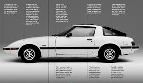1979-1985 Mazda RX-7 Buyer's Guide - Motor Trend Mazda Bseries Truck Photos Informations Articles Bestcarmagcom Mazda Trucks For Sale Nationwide Autotrader Release Coming Soon 2019 Mazda Bt 50 Truck New Index Of Ta_igeodelsmazdab2000 15 Car And Models That Automakers Are Scrapping In 2018 Diecast Toy Pickup Scale Models Twenty Cool Cars From Freys Classic Car Museum Automobile Titan Facelifted Aoevolution Bt50 3d Model 79 Max Free3d Bseries Questions What Other Parts Filemazda Scrum Truckjpg Wikimedia Commons B3000 Reviews Research Carmax