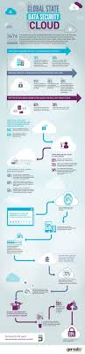 Best 25+ Cloud Computing Services Ideas On Pinterest   Cloud ... Cloud Phone Service Provider Business Residential Hosted Pbx Conferences Bridges For Based Voip Phones Telecom And Cloud Services Youtube Deltapath Wordpress Mplate Free Services Ans Santa Cruz Company Voip Telephony Providers System Small Business In Chicago Using The Power Of Step By Guide To Choosing Best Solutions Low Price