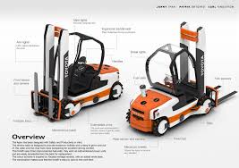 Toyota Apex Forklift - Raising The Bar On Behance Toyota Forklifts Material Handling In Kansas City Mo Core Ic Pneumatic Toyotalift Of Los Angeles 6000 Lb 025fg30 Forklift New Engine Decisions What Capacity Do I Need Types Classifications Cerfications Western Materials 20758 8fgcu25 Propane Coronado Equipment Sales Mid Lift Northwest Seattle Portland The Parts Service California Inmates Refurbish 1971 Toyota Forklift Advantages Prolift Drum Positioner Liftow Dealer Truck Traing Tire Usa Inc Car Order