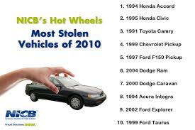NICB Names 10 Most Stolen Vehicles For 2010 - Digital Dealer