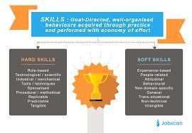 Hard Skills Versus Soft Comparison