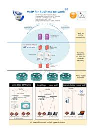 VoIP Diagram By Digital Marketing Today Magazine - Issuu Hosted Telephony Voip 2connect Cheap Phone Calls Via Internet Voip Yealink Gigaset Siemes 20 Reseller Program 10 Best Uk Providers Jan 2018 Phone Systems Guide Ieee 8023bt Class Is In Session Power House Blogs Ti E2e Solved How To Use Bt Broadband Talk Voip Not Using A B The Future Of Communications Ubiquiti Unifi Voip Pro 5 Touch Screen Camera Wif Uvppro 6500 Cordless Dect With Answer Machine And Amazoncouk E3phone Box Wifi Rf Exposure Info Mvoice 8000exb Usbbt Speakerphone For Computer Skype