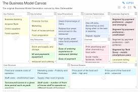 Business Plan For Creative Peoplel Pdf Canvas Great Tool Ge Template ... Roll N Smoke Got Some Wheels By Justin Taylor Kickstarter Heavys Food Truck 1200 Prestige Custom Manufacturer Truckdomeus The Overall Costs Of A Howmhdofoodtrucksmake Trucks Ideas Pinterest Free Trucking Company Businessn Template Format Samples How Much Does Cost Open For Busin Condant Nola Branding And Design On Risd Portfolios Capital Access Group Helps Waffle Roost To Expand Business Plan Start Up Plans Sample Startup Pr Ison 5 Ways To Potentially Reduce Your Insurance Gencore Targets Us Revenue Growth As Costs Rise