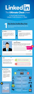 Everything You Want To Know About Job Applications - By Everything You Need To Know About Using Linkedin Easy Apply Resume Icons Logos Symbols 100 Download For Free How Design Your Own Resume Ux Collective Do You Post A On Lkedin Summary For Upload On Profile Your Flexjobs Profile Why It Matters Add Iphone Or Ipad 8 Steps Remove This Information From What Happens After That Position Posted Should I Write My Cv And In The First Home Executive Services Secretary Sample Monstercom