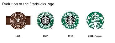 Evolutoin Of The Starbucks Logos