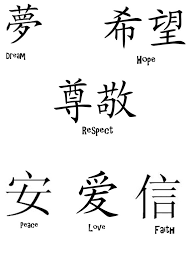 Philosophical Values In The Chinese Symbol Tattoo DesignTattoo Themes Idea