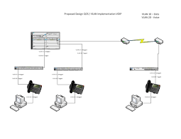 Solved: Hewlett Packard Enterprise Community - QOS Implementation ... Voip Monitoring And Qos Tools Store Requisition Star Diagrams Qos Application Sip With Alrnate Port Peplink Balance Packet Tracer 6 Building A Voip Network Part 3 Ppt Download Deployment Models And Troubleshooting Guide Untangle Support Analysis Qos Report Netscout Iott Nbn Sky Muster Information Free Fulltext Evaluation Of Performance Home Office Setup Monitor Network Monitoring Management Opmanager Marketplace Quality Manager Gns3 Analisa Pada Codec G711 Dalam Jaringan Berbasis Protokol