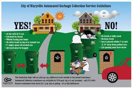 100 Garbage Truck Rental Sanitation