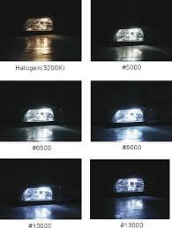 color temperature of h4 bulbs
