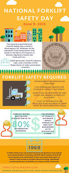 National Forklift Safety Day, Educating Capitol Hill & Making ... New Equipment Manufacturer Models Available In Ar National Lift Truck Inc Photos Facebook 2016 Versalift 6080 Sale Illinois 189916 Customer Service Youtube Home Calumet Forklift Rental 1998 Broderson Ic2002c Earth Moving And Cstruction Of Puerto Rico Exchange Used Distributor Your Jeep Accsories Superstore Miami Florida On Twitter But One Those Things Shouldnt Adaptalift Hyster Rentals Sales Center