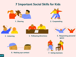 100 Space Articles For Kids 7 Most Important Social Skills For